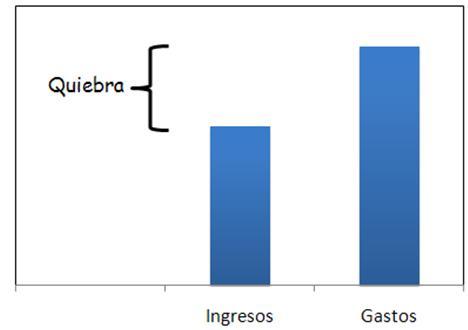 00013 Quiebra