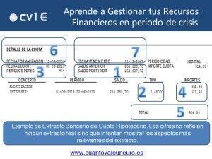 Ejemplo Extracto Hipoteca