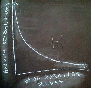 evitando el triángulo del caos