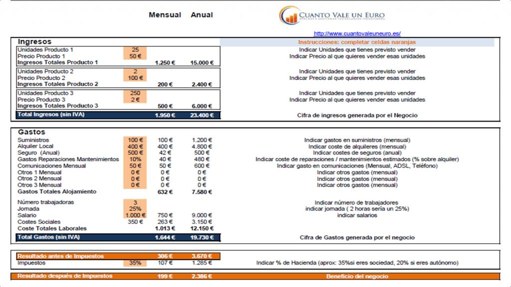 Sin riesgos con mi Plantilla Excel Plan de Negocio Gratuita